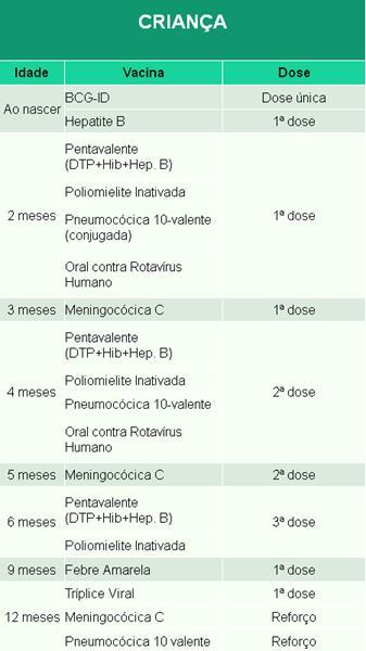 rvac1
